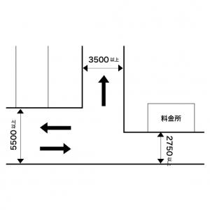自走式立体駐車場、路外駐車場の車路幅について